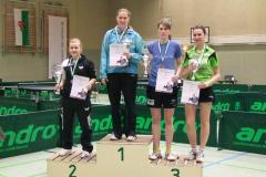 2012-01-21-22 - Landesmeisterschaften Damen & Herren 2012